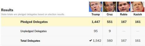 2016-republican-primary-results